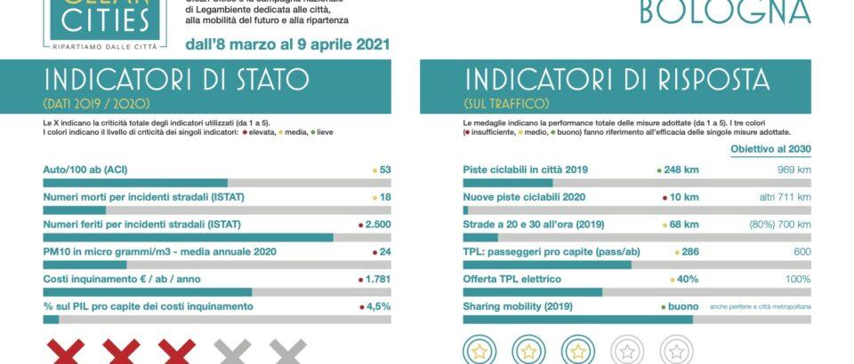 Clean Cities 2021: ripartiamo dalle città